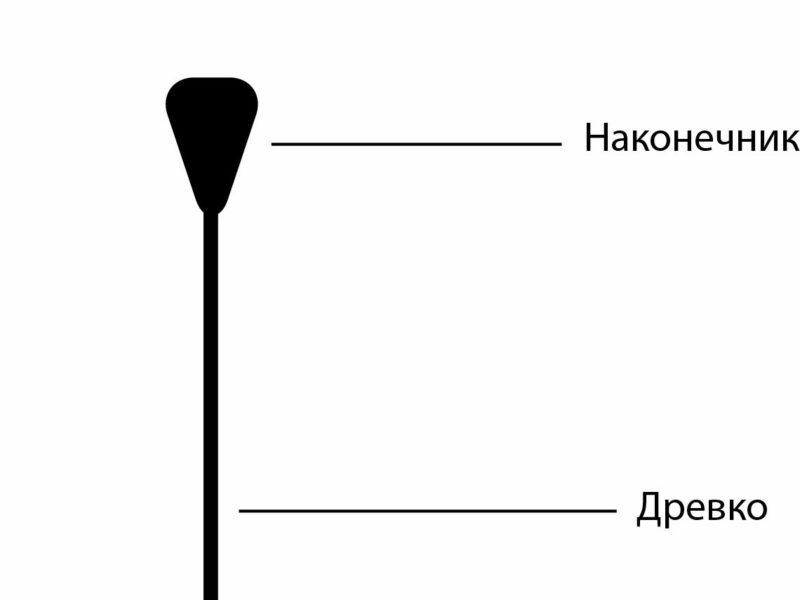Стрела в лукобеге